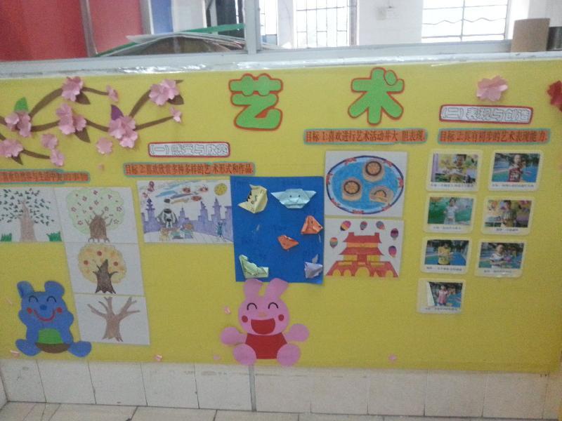 环境创设 关于 3 6岁儿童学习与发展指南